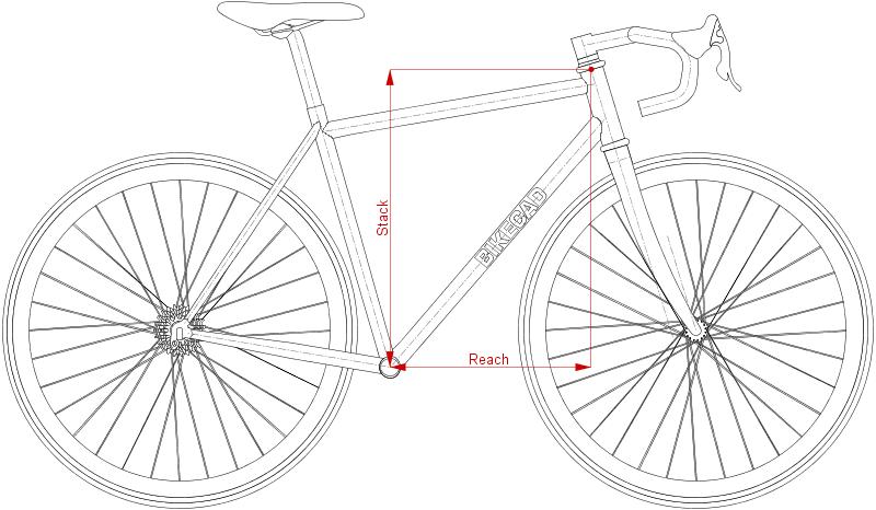 ciclismo   El blog de Biofisio